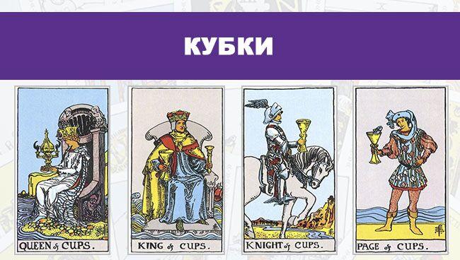 Значение Младших Арканов Таро кубки