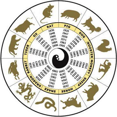 гороскоп на сегодня лев и стрелец