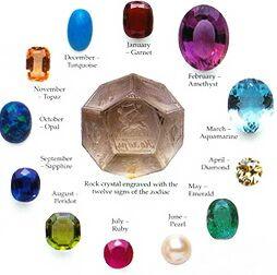 Камни знаков зодиака от сглаза