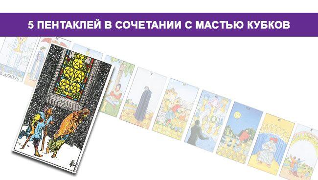 5 (Пятёрка) Пентаклей Таро значение в сочетании с мастью Кубков