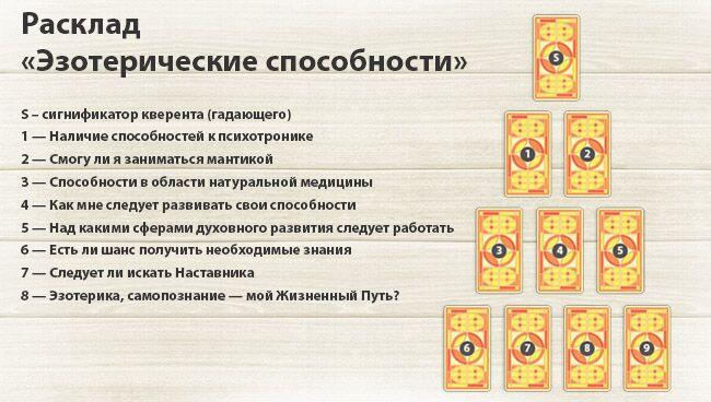Расклады на Старших Арканах Таро на эзотерические способности