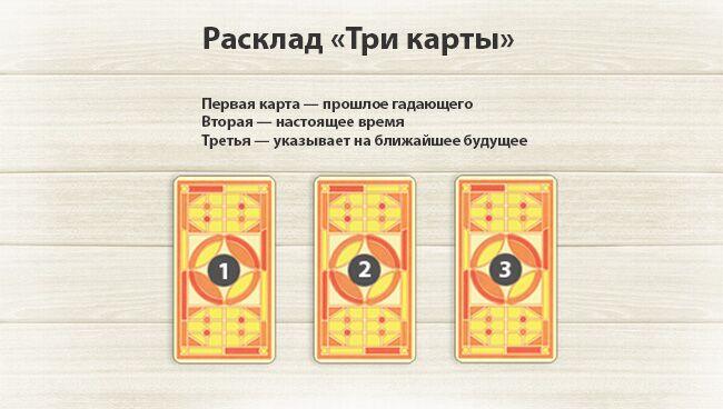 Расклад Таро на ближайшее будущее Три карты