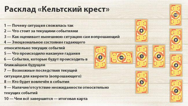 Расклад на будущее что будет на картах Таро: на одну, три и семь карт новые фото