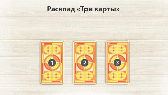 Расклады Таро для начинающих с толкованием: три карты
