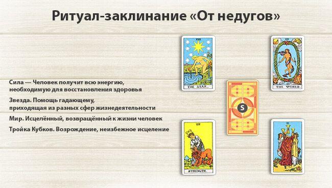 Ритуалы с картами Таро на исцеление от недугов