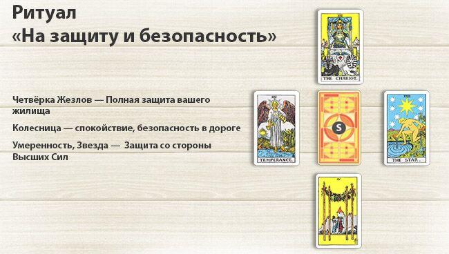 Ритуалы с картами Таро на защиту и безопасность
