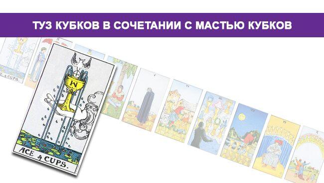 Туз Кубков (Чаш) Таро значение в сочетании с мастью Кубков