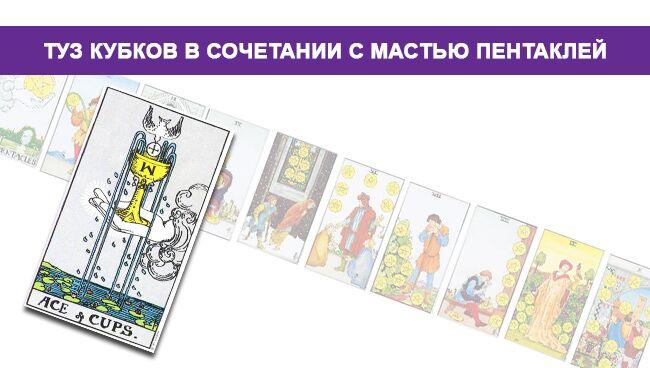 Туз Кубков (Чаш) Таро значение в сочетании с мастью Пентаклей