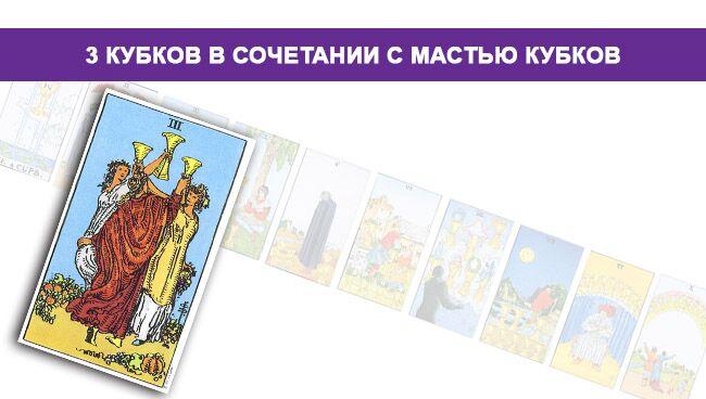 Тройка Кубков Таро значение в сочетании с мастью Кубков