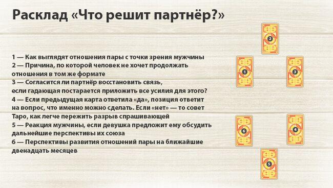 Расклад «Что решит партнёр?»