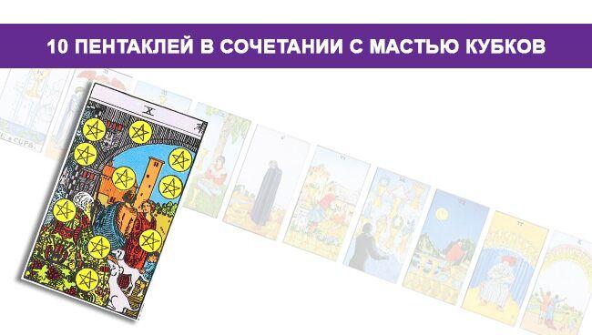Значение 10 Пентаклей в сочетании с мастью Кубков Чаш
