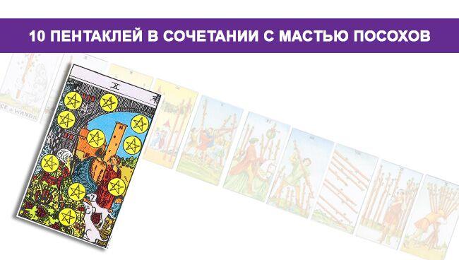 Значение 10 Пентаклей в сочетании с мастью Посохов Жезлов