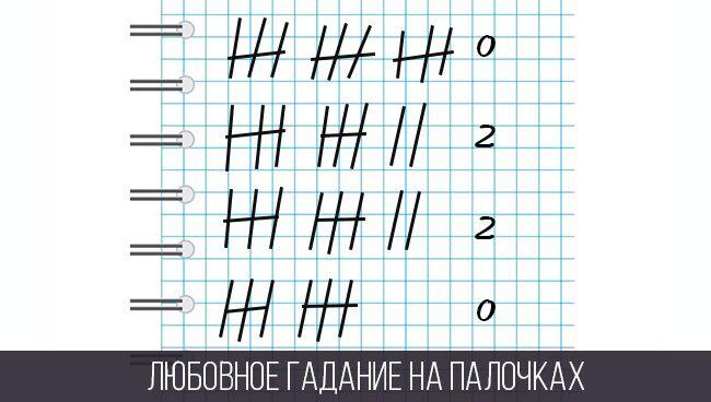 Гадание на палочках четыре ряда