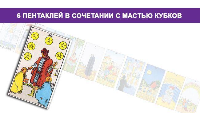 Значение 6 Пентаклей Монет в сочетании с мастью Кубков