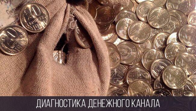 Диагностика денежного канала