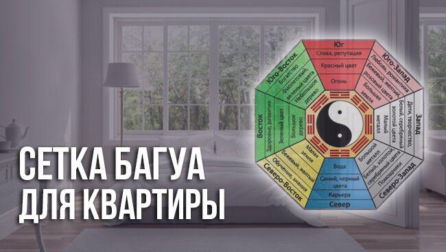 Сетка Багуа для квартиры